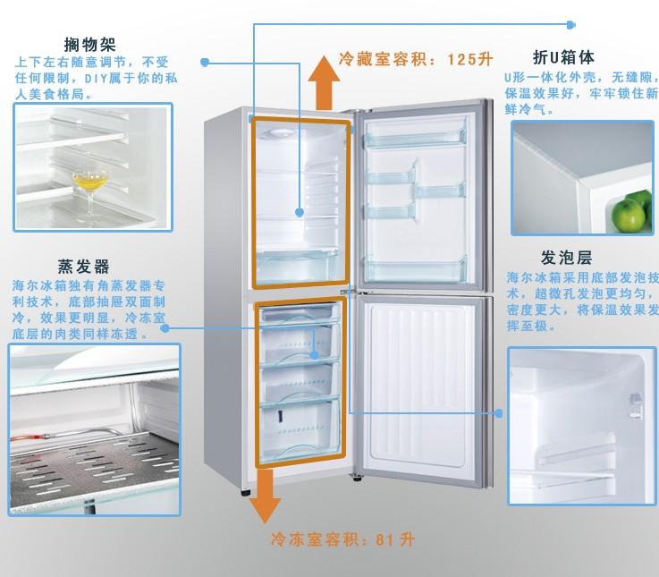 海尔冰箱bcd-206tasj